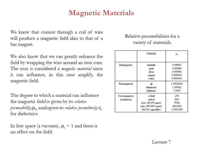 Magnetic Materials Material mr
