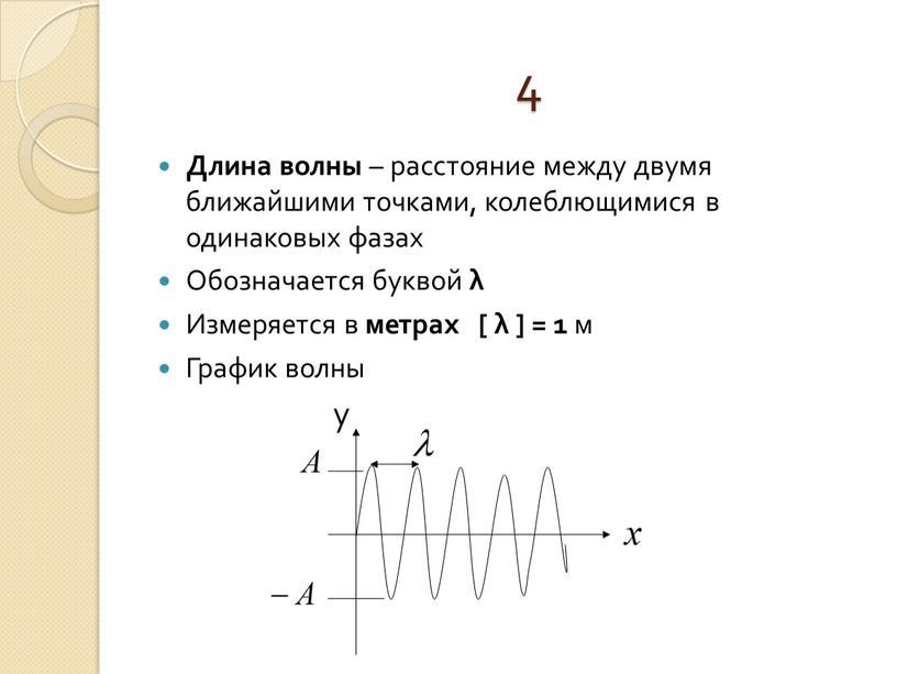 Длина волны – расстояние между двумя ближайшими точками, колеблющимися в одинаковых фазах