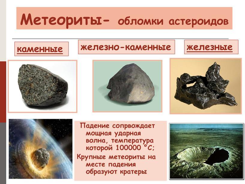 Метеориты- обломки астероидов