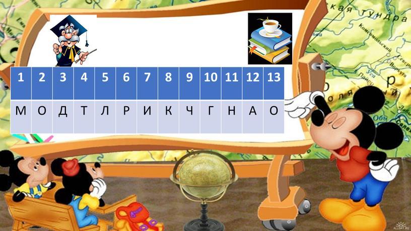 Игра «Найди лишнее» 1 2 3 4 5 6 7 8 9 10 11 12 13