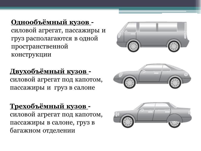 Однообъёмный кузов - силовой агрегат, пассажиры и груз располагаются в одной пространственной конструкции