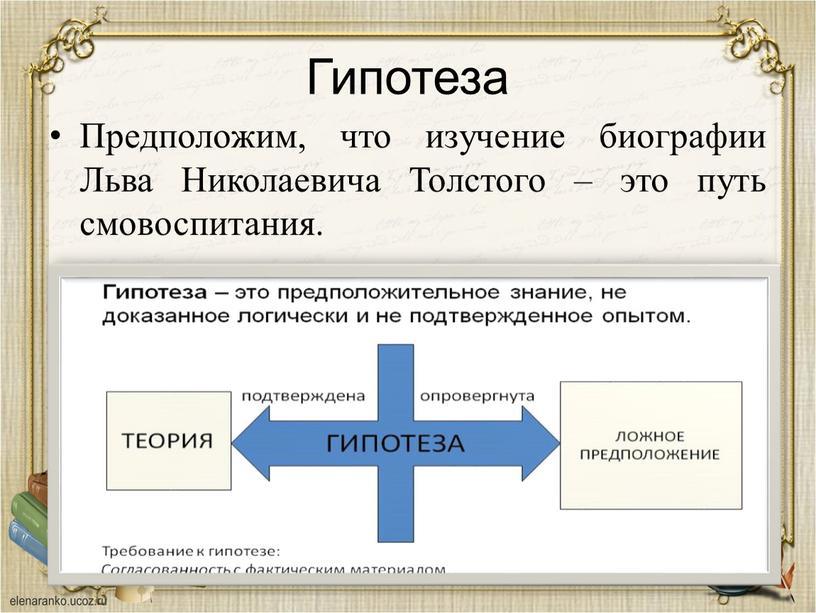 Гипотеза Предположим, что изучение биографии