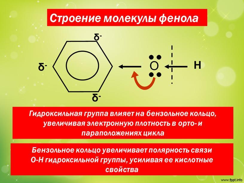 Строение молекулы фенола О Н δ- δ- δ-