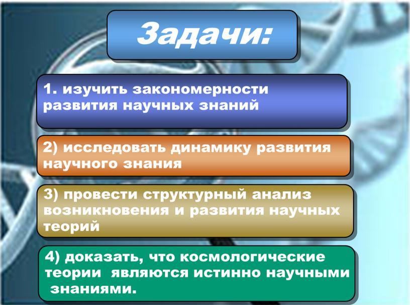 Задачи: 1. изучить закономерности развития научных знаний 2) исследовать динамику развития научного знания 3) провести структурный анализ возникновения и развития научных теорий 4) доказать, что…