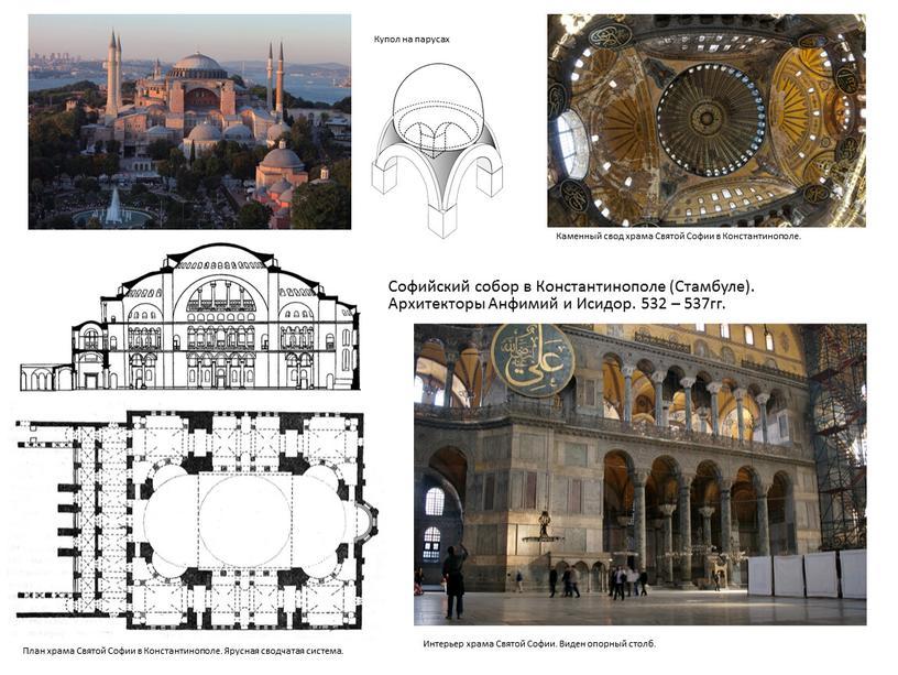Купол на парусах План храма Святой