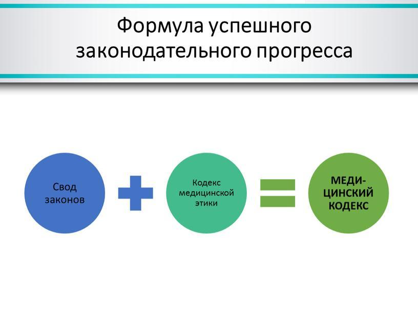 Формула успешного законодательного прогресса