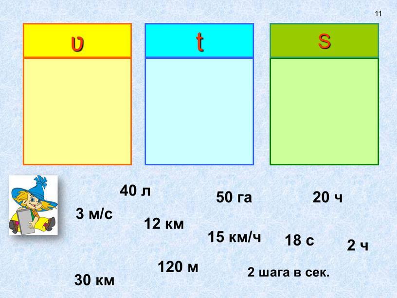 S 3 м/с 15 км/ч 2 шага в сек. 30 км 12 км 120 м 2 ч 18 с 20 ч 40 л 50 га…
