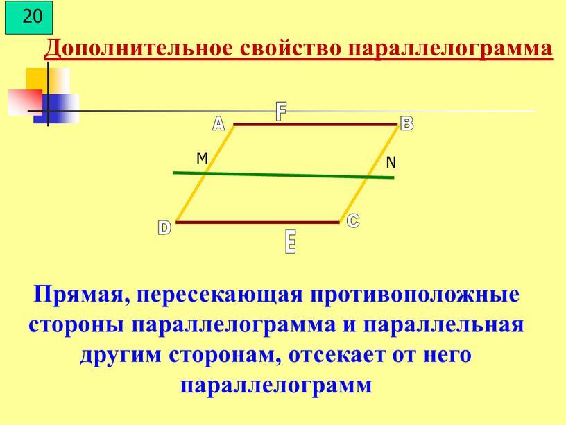 Прямая, пересекающая противоположные стороны параллелограмма и параллельная другим сторонам, отсекает от него параллелограмм