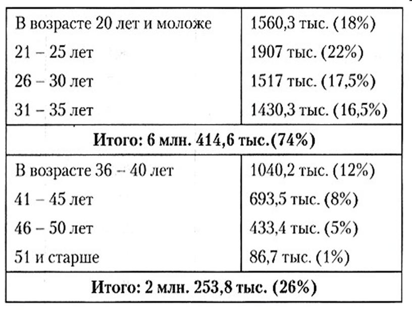 """Презентация """"Итоги Великой Отечественной и Второй мировой войны"""" 10 класс"""