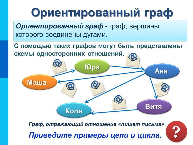 Ориентированный граф Ориентированный граф - граф, вершины которого соединены дугами
