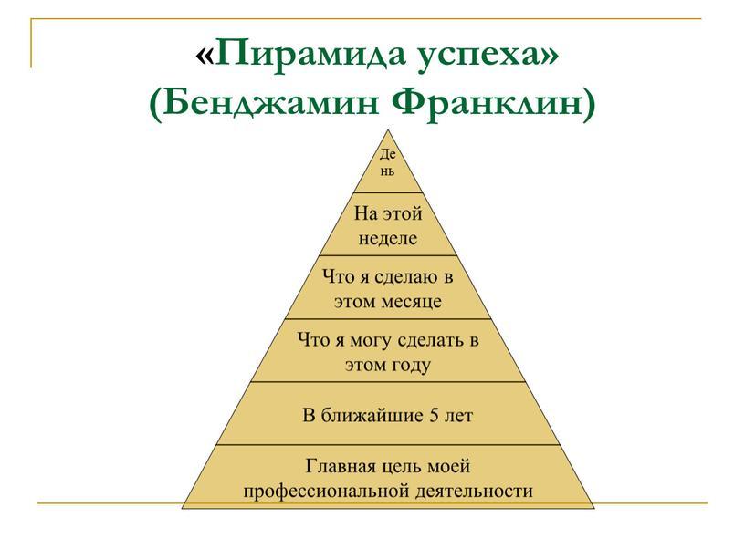 Пирамида успеха» (Бенджамин Франклин)
