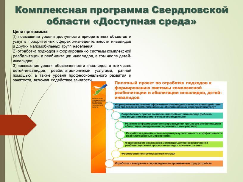 Комплексная программа Свердловской области «Доступная среда»