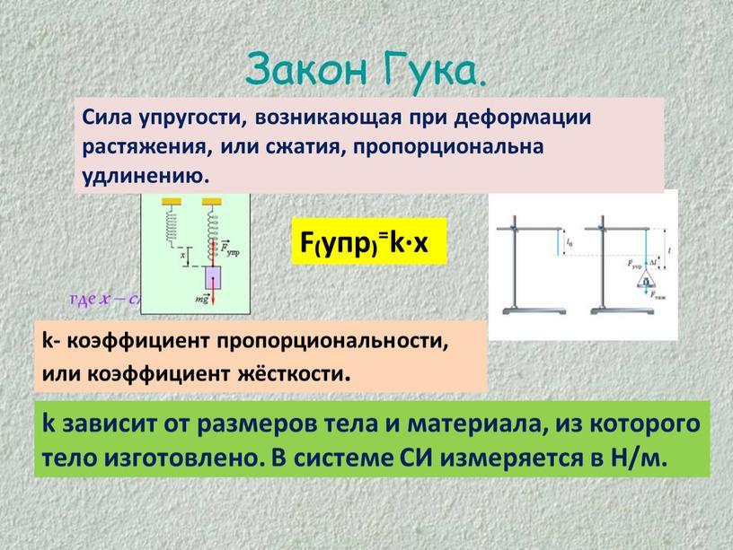Сила упругости, возникающая при деформации растяжения, или сжатия, пропорциональна удлинению