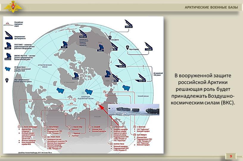В вооруженной защите российской