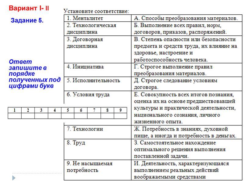 Вариант I- II Задание 5. Ответ запишите в порядке полученных под цифрами букв