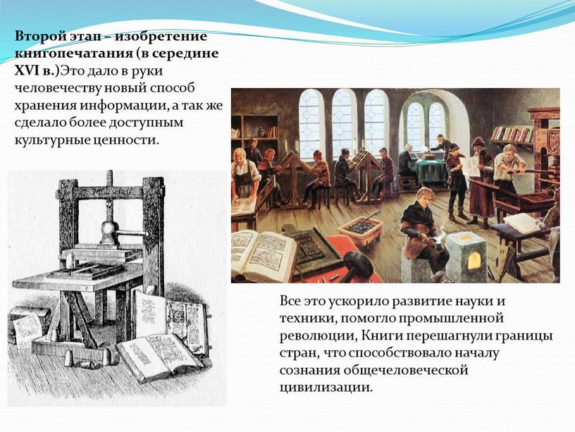 Второй этап – изобретение книгопечатания (в середине