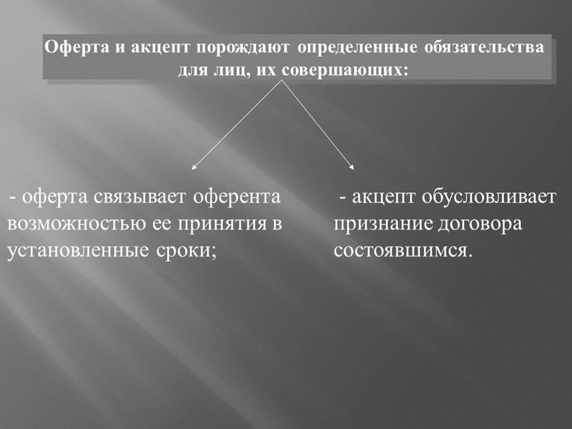Оферта и акцепт порождают определенные обязательства для лиц, их совершающих: - оферта связывает оферента возможностью ее принятия в установленные сроки; - акцепт обусловливает признание договора…