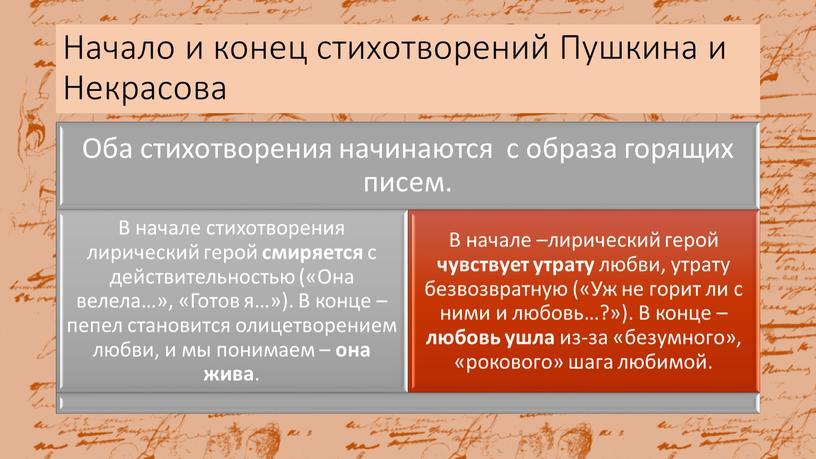 Начало и конец стихотворений Пушкина и