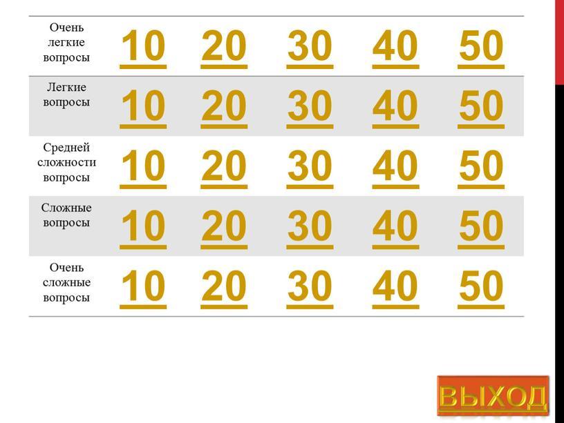 Очень легкие вопросы 10 20 30 40 50
