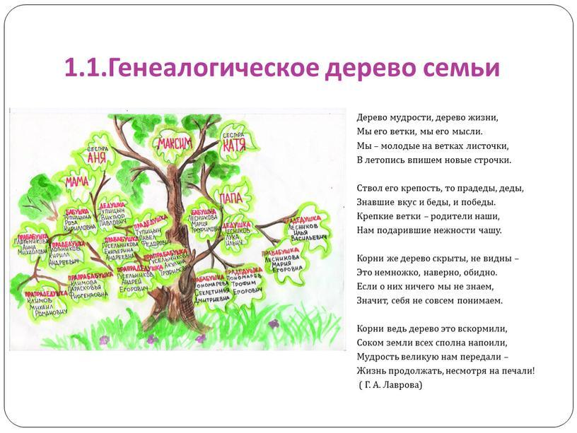 Генеалогическое дерево семьи Дерево мудрости, дерево жизни,