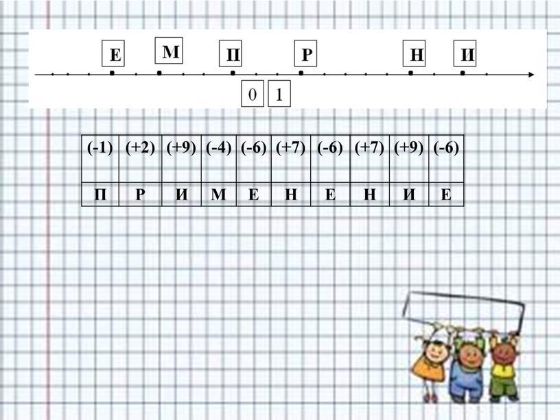 (-1) (+2) (+9) (-4) (-6) (+7) (-6) (+7) (+9) (-6) П Р И М Е Н Е Н И Е