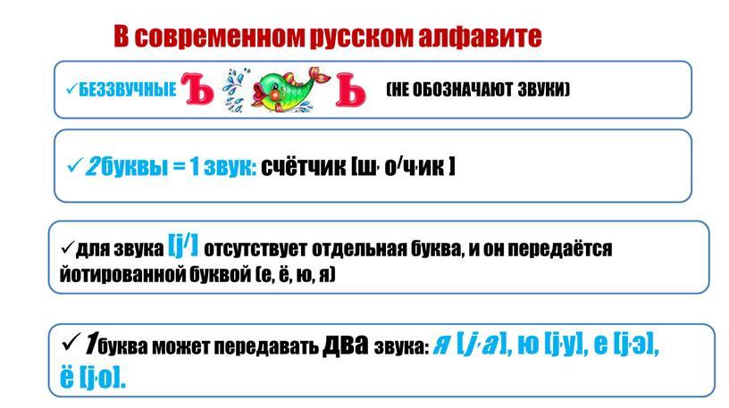 В современном русском алфавите
