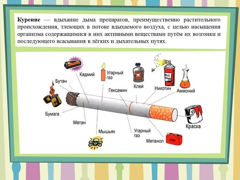 Курение — вдыхание дыма препаратов, преимущественно растительного происхождения, тлеющих в потоке вдыхаемого воздуха, с целью насыщения организма содержащимися в них активными веществами путём их возгонки…