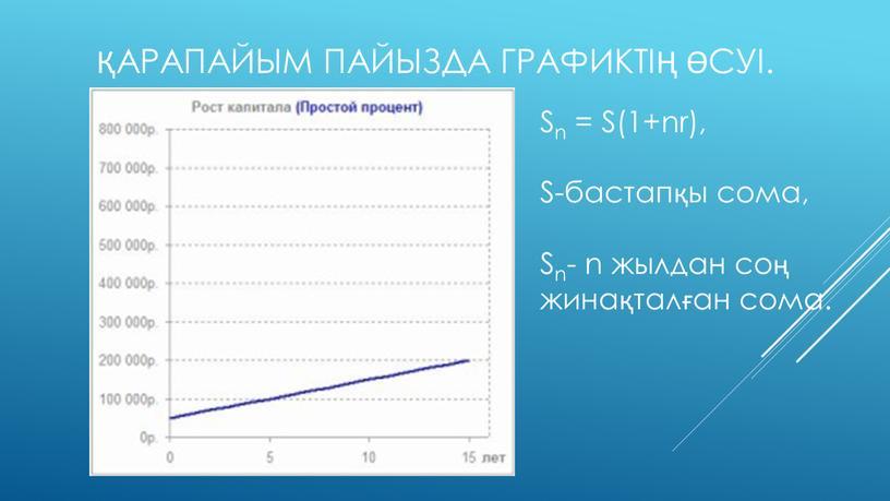 Sn = S(1+nr), S-бастапқы сома,
