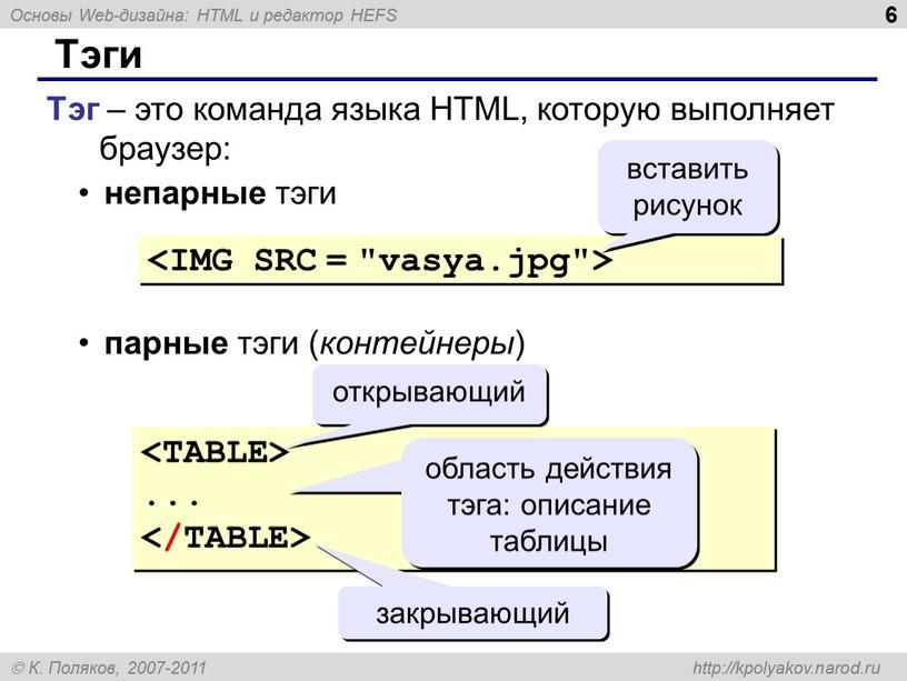Тэги Тэг – это команда языка HTML, которую выполняет браузер: непарные тэги парные тэги ( контейнеры ) вставить рисунок