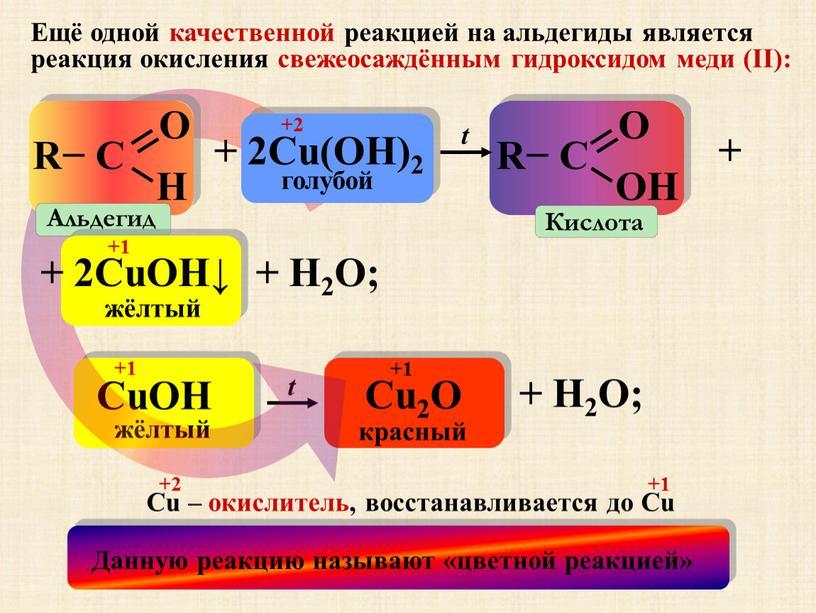 Ещё одной качественной реакцией на альдегиды является реакция окисления свежеосаждённым гидроксидом меди (II):