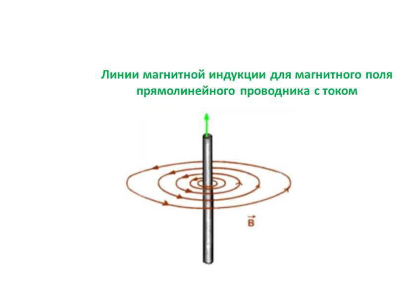 Линии магнитной индукции для магнитного поля прямолинейного проводника с током