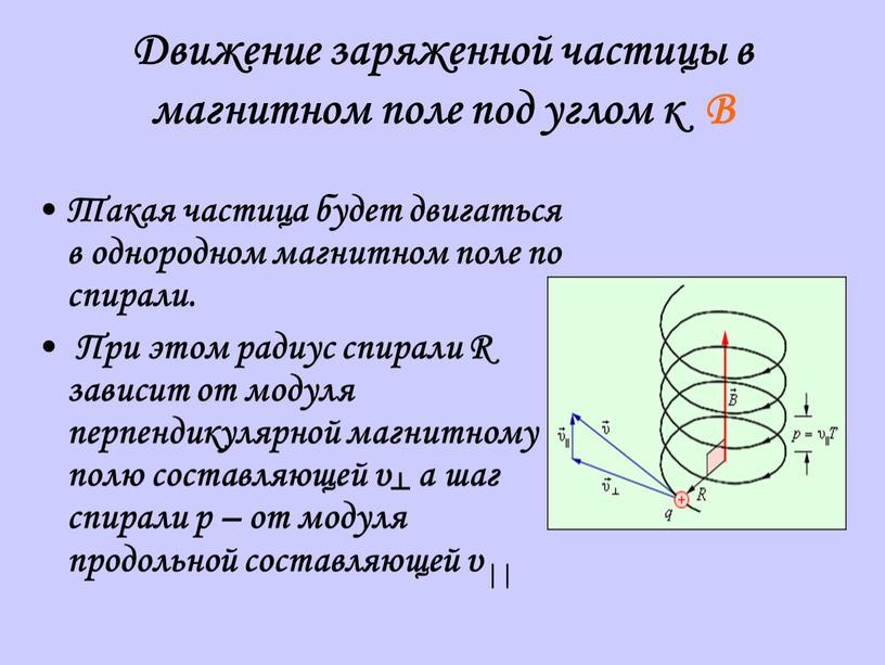 Движение заряженной частицы в магнитном поле под углом к