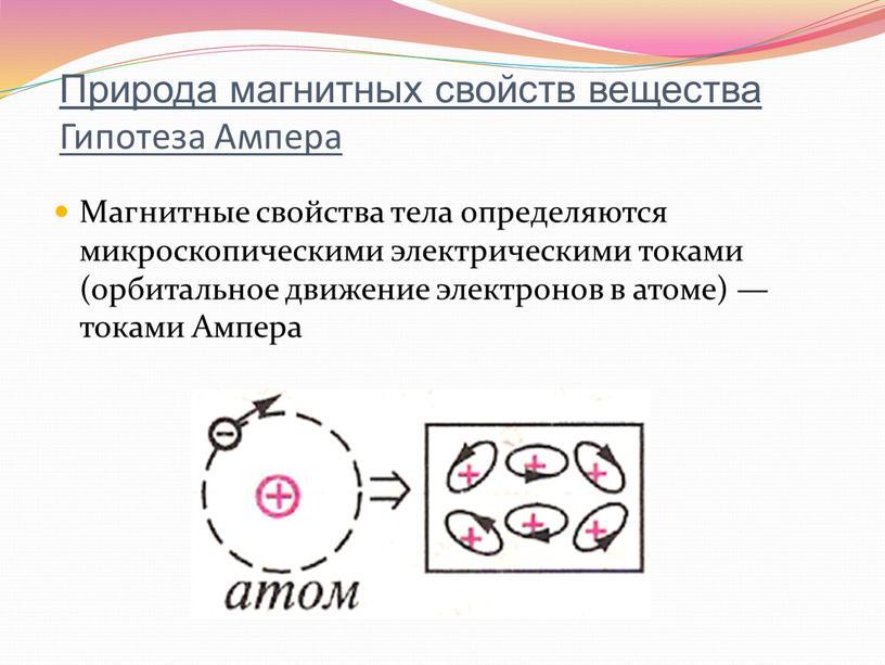 Природа магнитных свойств вещества