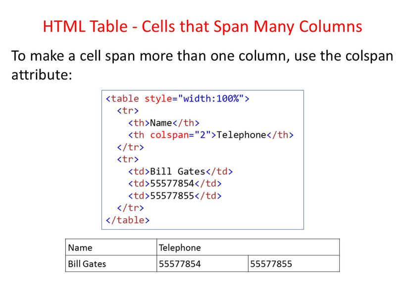HTML Table - Cells that Span Many
