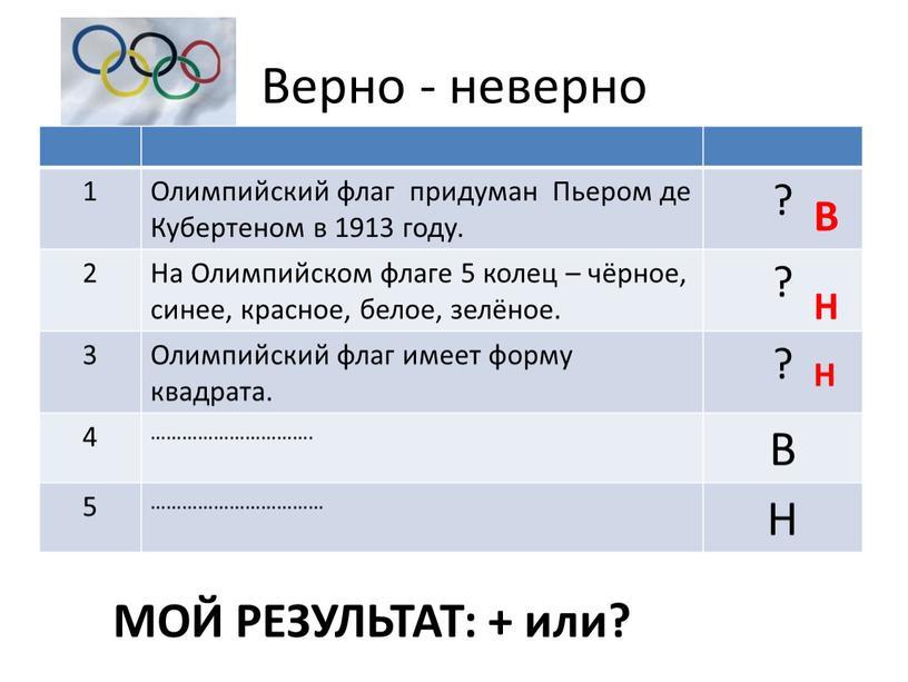 Верно - неверно 1 Олимпийский флаг придуман