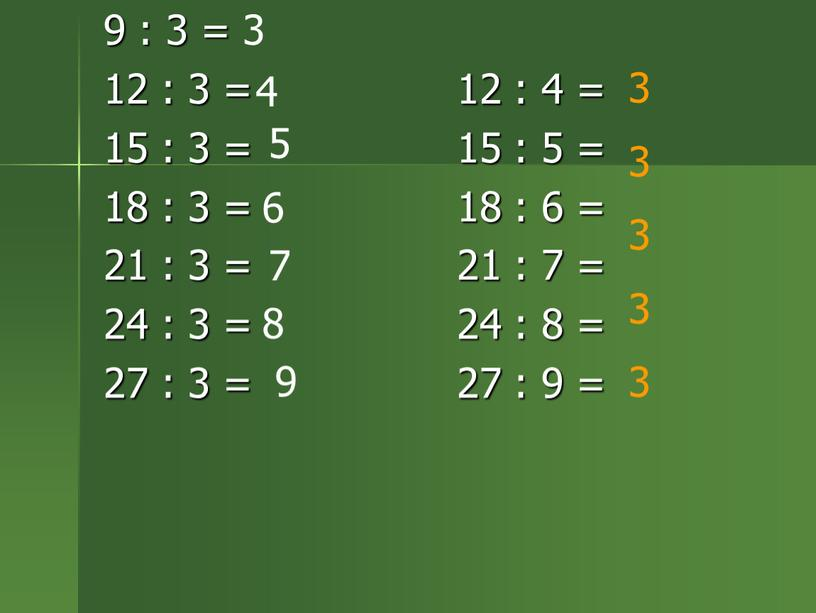 9 : 3 = 12 : 3 = 12 : 4 = 15 : 3 = 15 : 5 = 18 : 3 = 18…