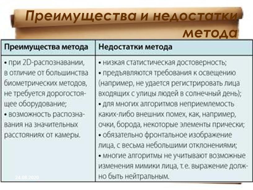 Преимущества и недостатки метода 24