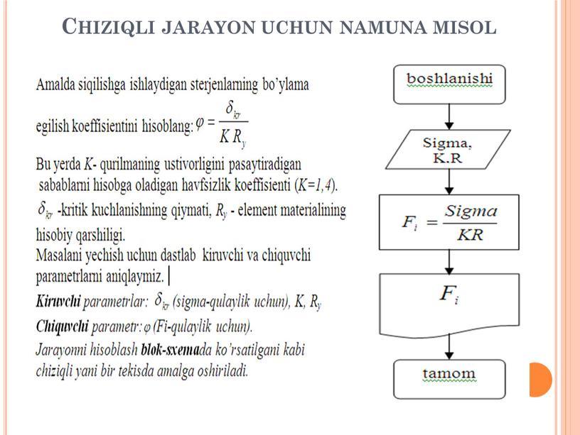 Chiziqli jarayon uchun namuna misol
