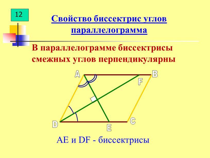 AE и DF - биссектрисы В параллелограмме биссектрисы смежных углов перпендикулярны