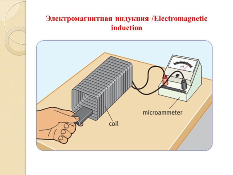Электромагнитная индукция /Electromagnetic induction
