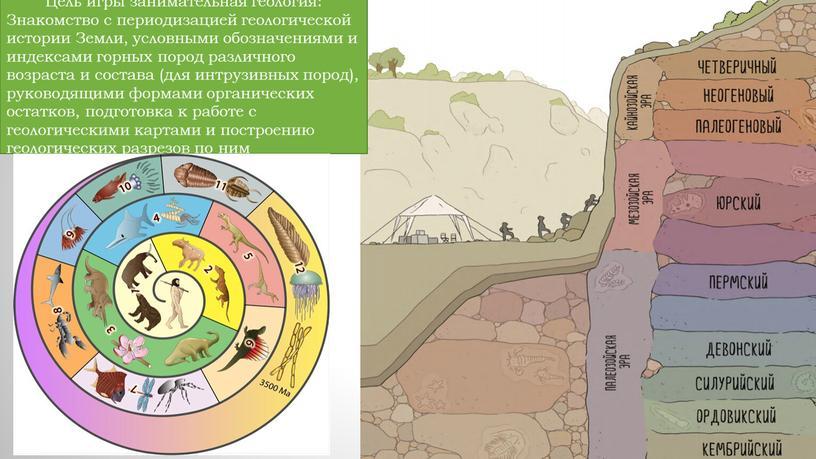 Цель игры занимательная геология: