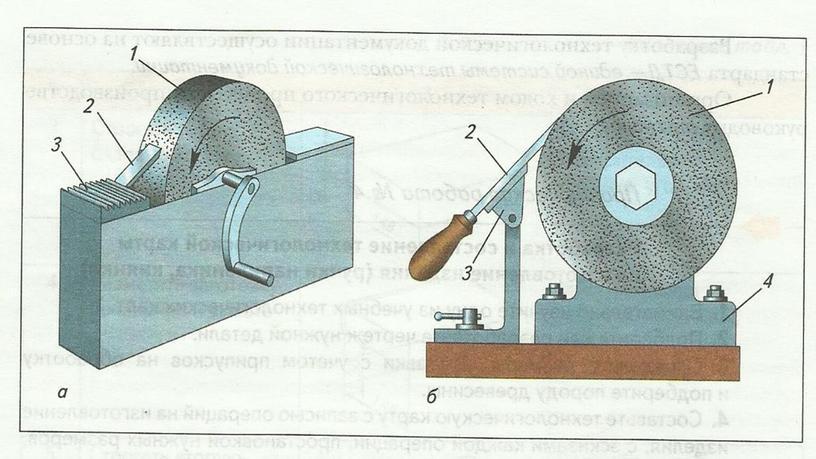 Заточка инструментов