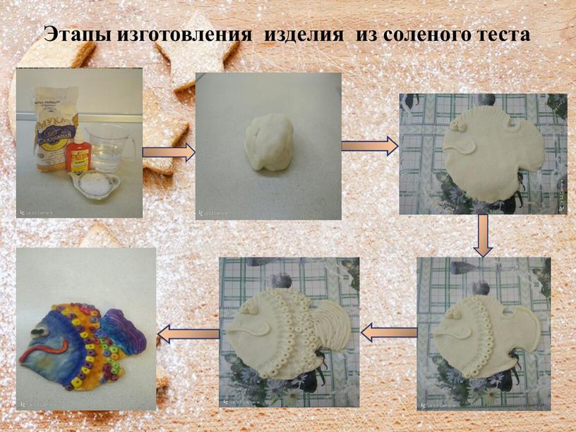 Этапы изготовления изделия из соленого теста