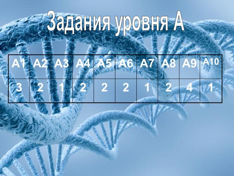 Задания уровня А А1 А2 А3 А4 А5