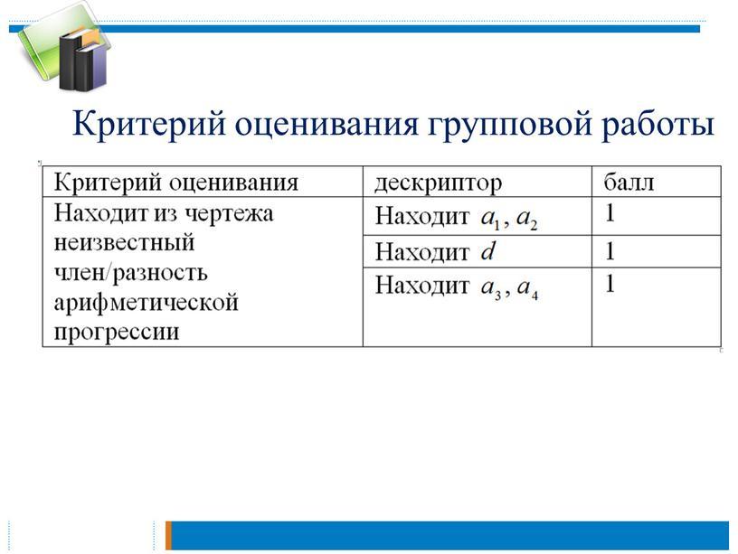 Критерий оценивания групповой работы