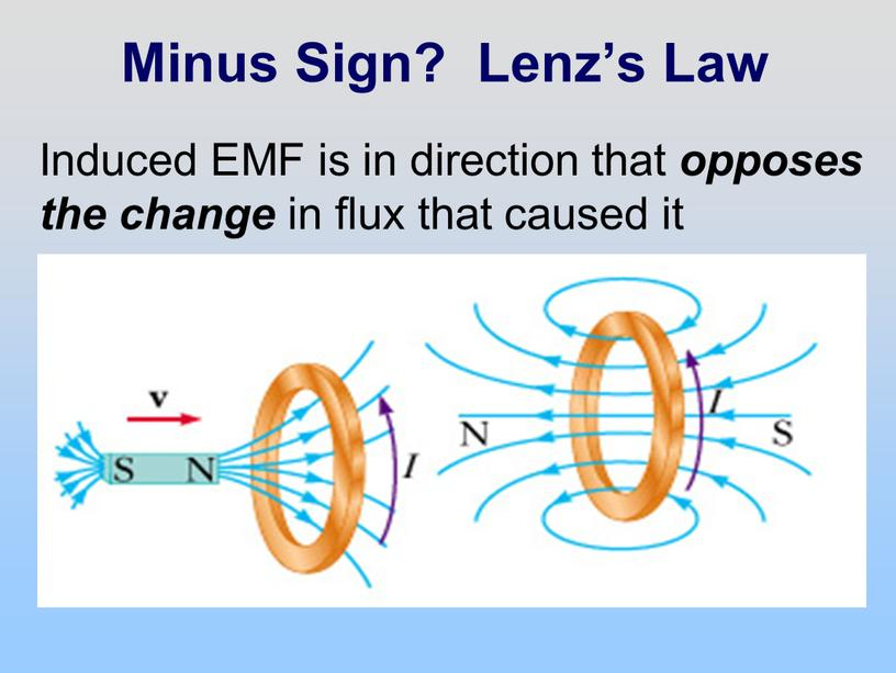 Minus Sign? Lenz's Law Induced
