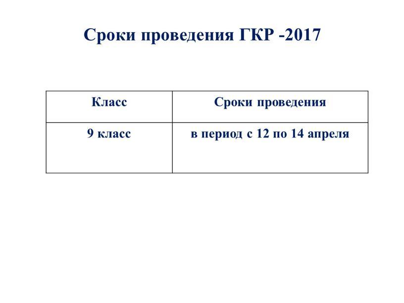 Сроки проведения ГКР -2017 Класс