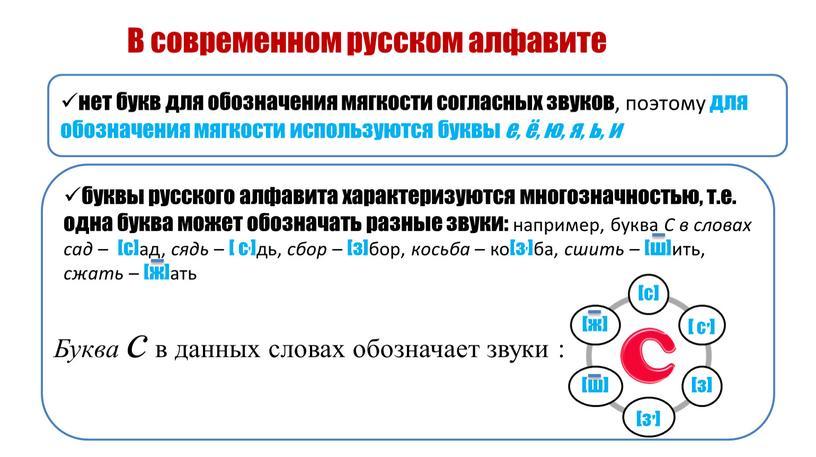 В современном русском алфавите нет букв для обозначения мягкости согласных звуков, поэтому для обозначения мягкости используются буквы е, ё, ю, я, ь, и буквы русского…