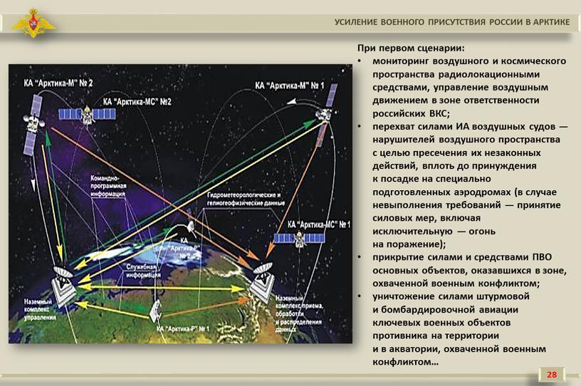 При первом сценарии: мониторинг воздушного и космического пространства радиолокационными средствами, управление воздушным движением в зоне ответственности российских