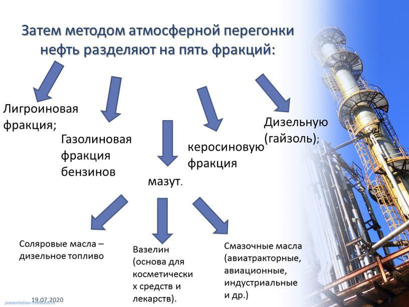 Затем методом атмосферной перегонки нефть разделяют на пять фракций: